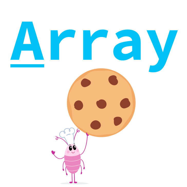 Arrays are a collection of the same thing.