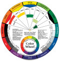 Artist's Color Wheel - 9-1/4''