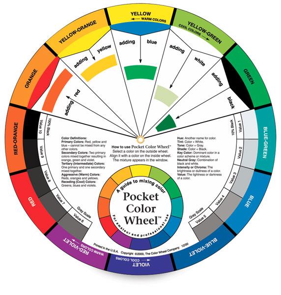 Pocket Color Wheel - 5 1/8''