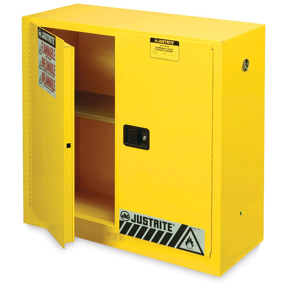 Cabinet   Storage   Safety