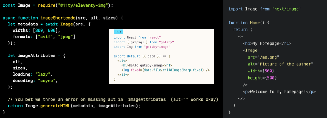 Example code snippets for Image components in Eleventy, Next and Gatsby