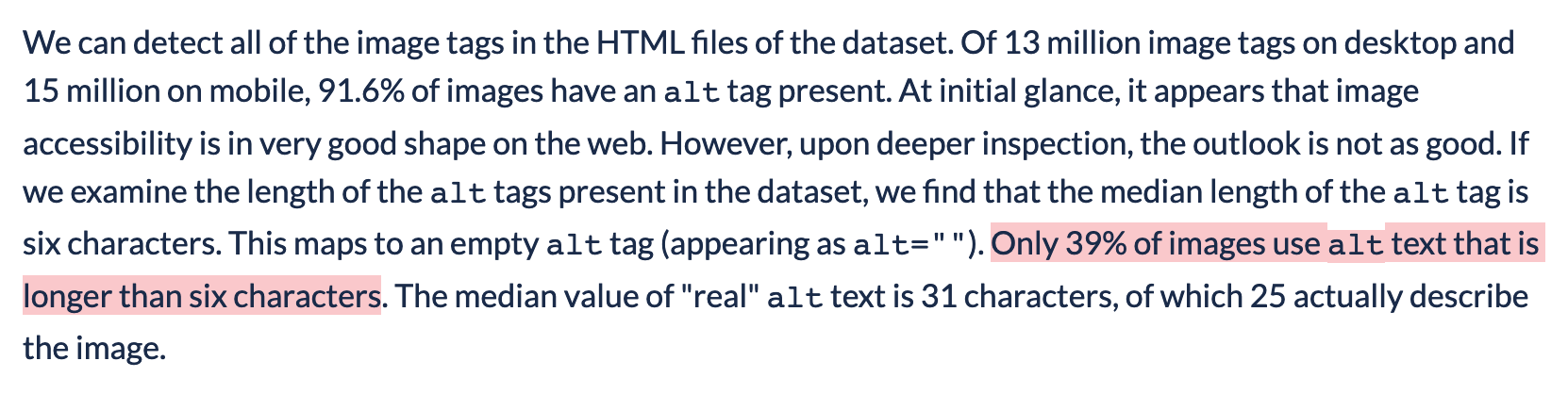 Paragraph from the almanac highlighting the following sentence: Only 39% of images use alt text that is longer than six characters.