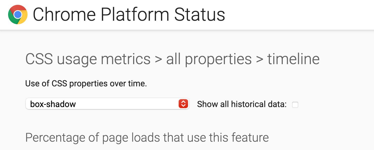 chromestatus.com usage metrics