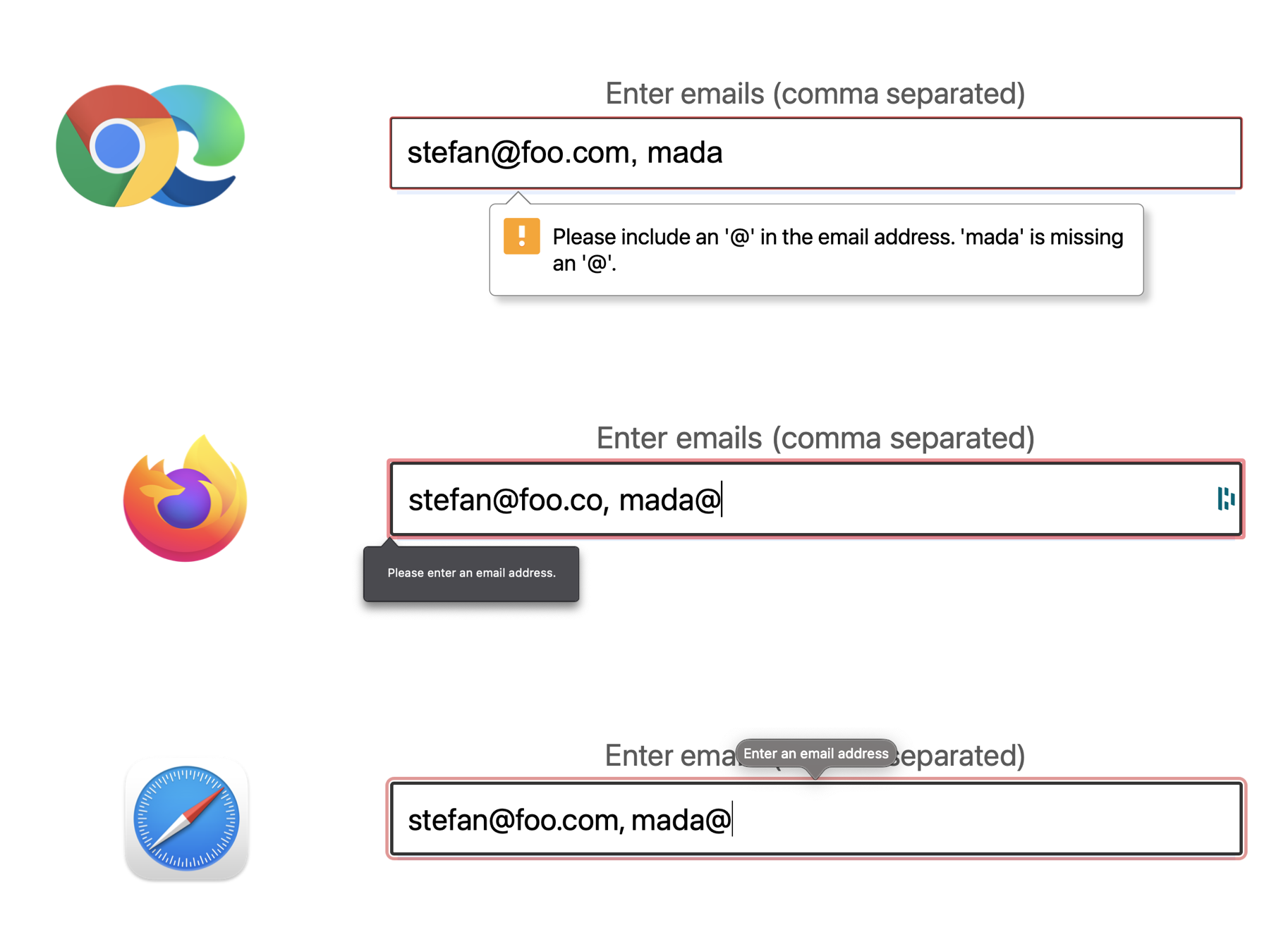 Warnings in different browsers for email inputs allowing multiple values