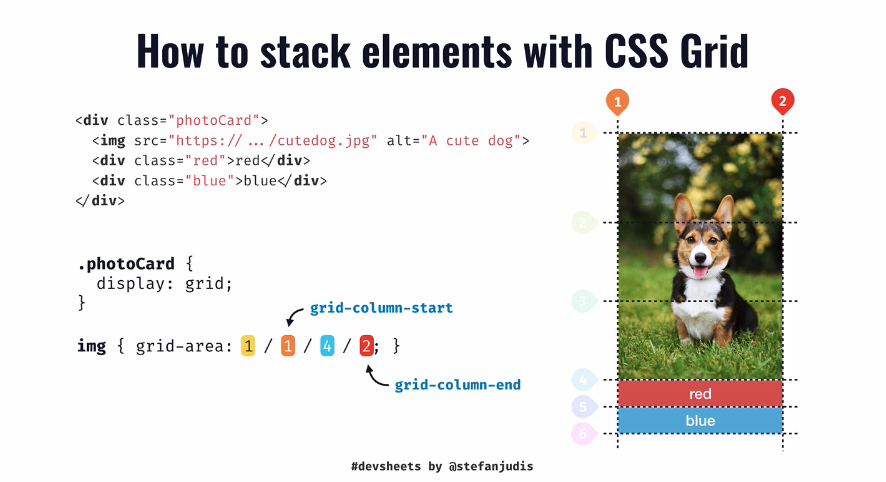 DevSheet explaining how to stack elements using CSS grid