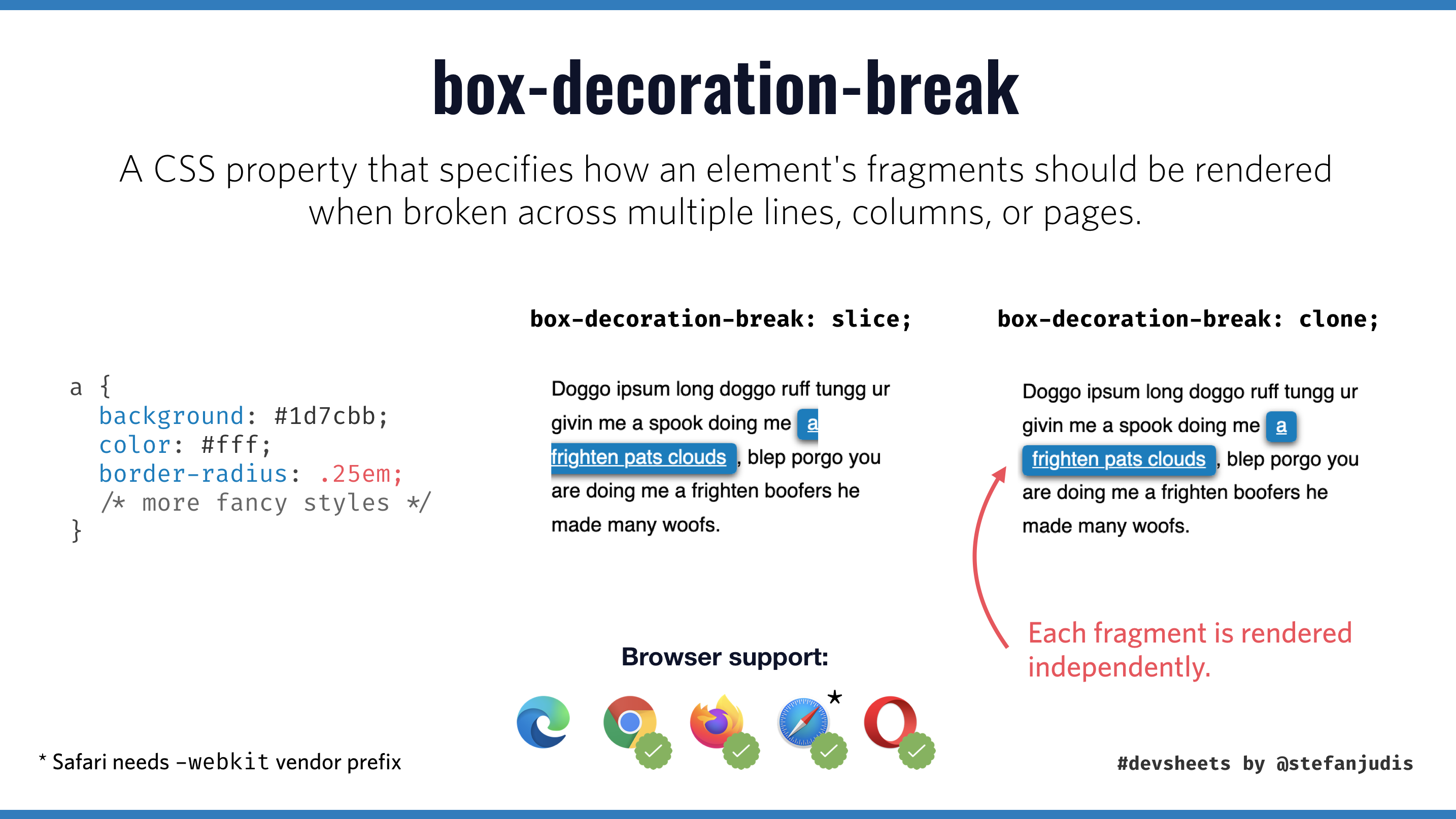 DevSheet showing the difference between box-decoration-break: clone and box-decoration-break: slice
