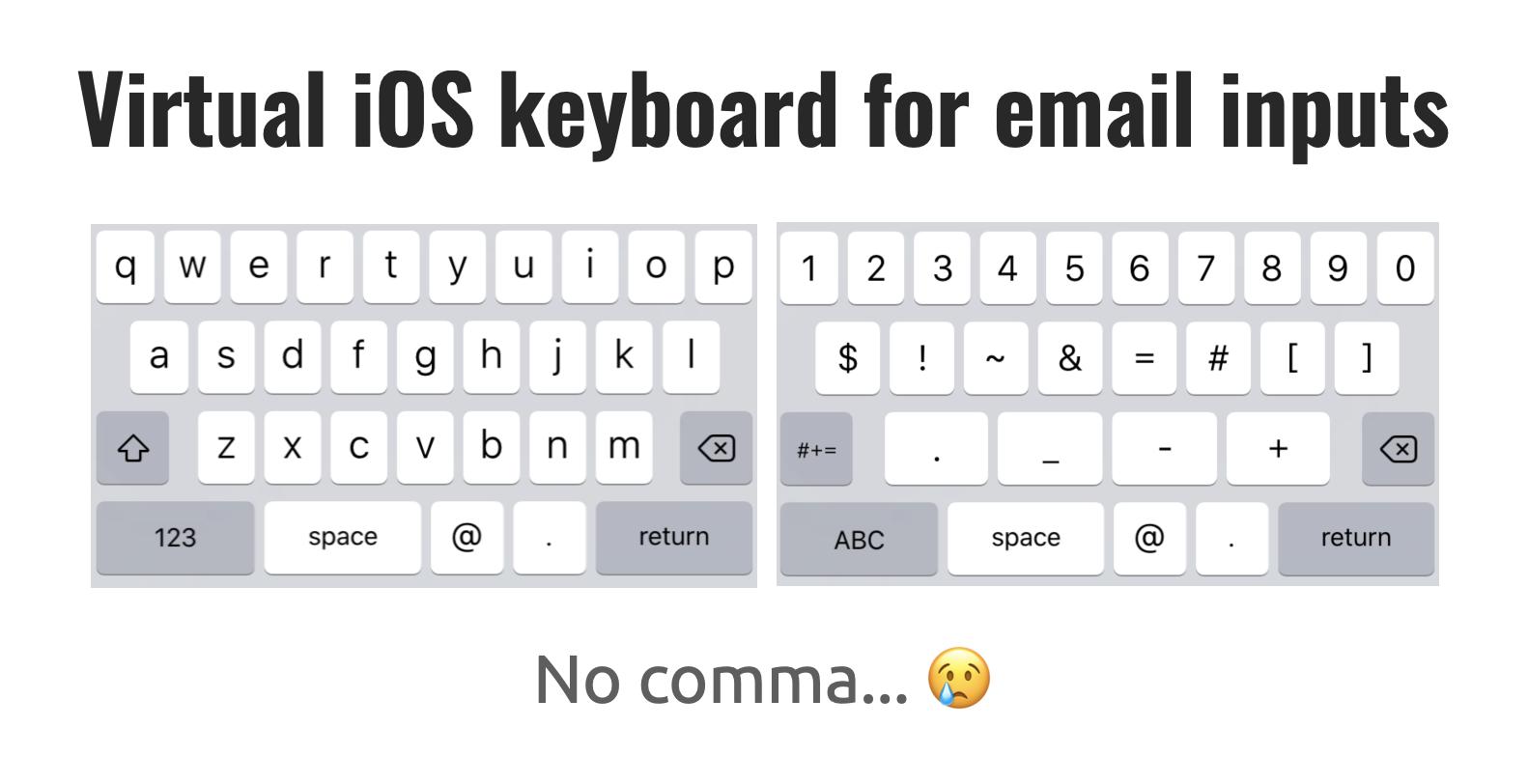 Virtual iOS keyboard not including a comma key