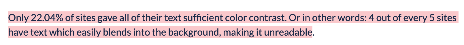 Paragraph of the article: Only 22.04% of sites gave all of their text sufficient color contrast. Or in other words: 4 out of every 5 sites have text which easily blends into the background, making it unreadable