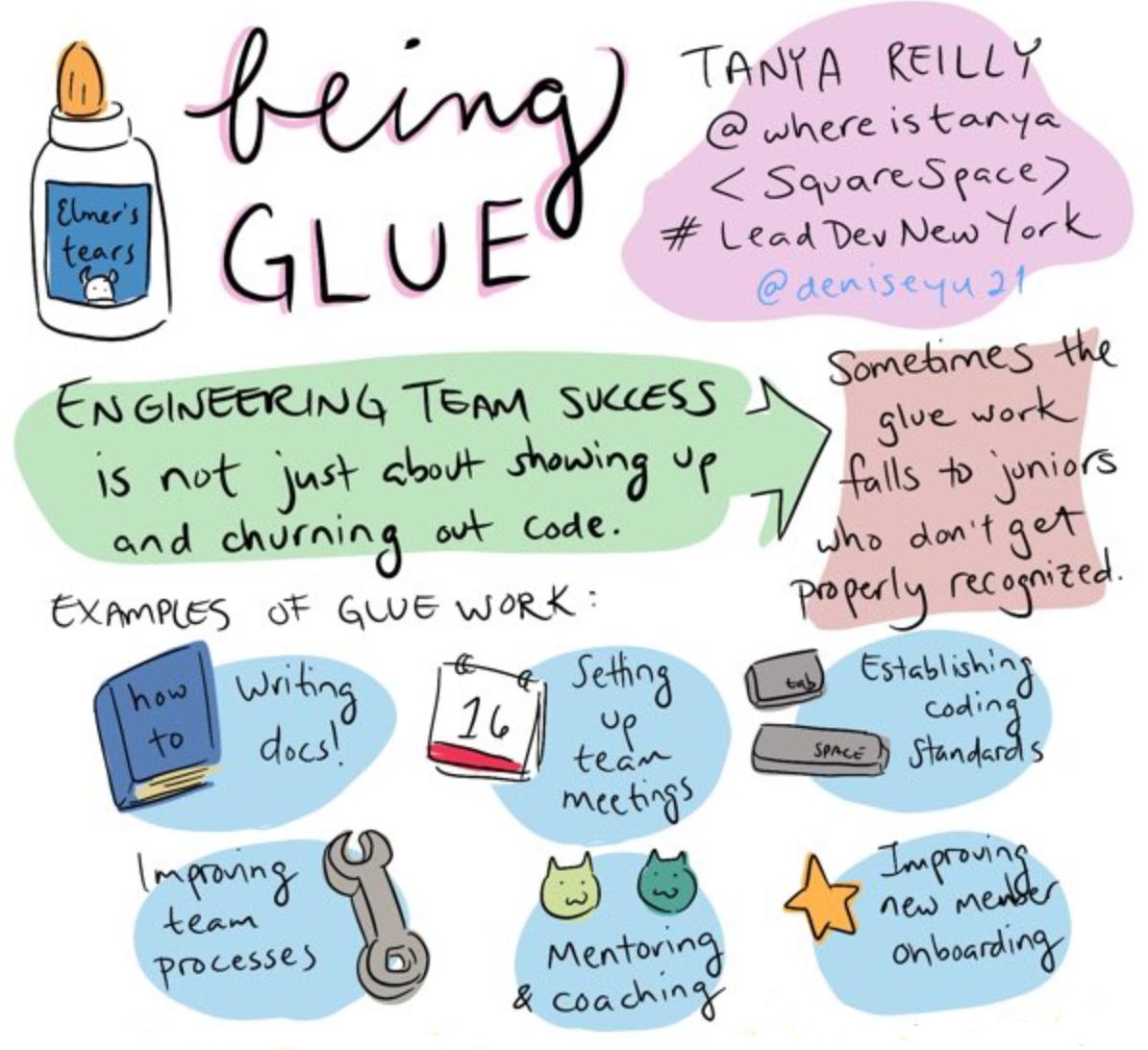 "Sketch note about Talk ""being glue"""