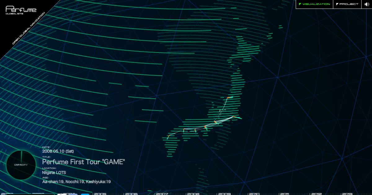 Perfume - Visualization of Perfume's history