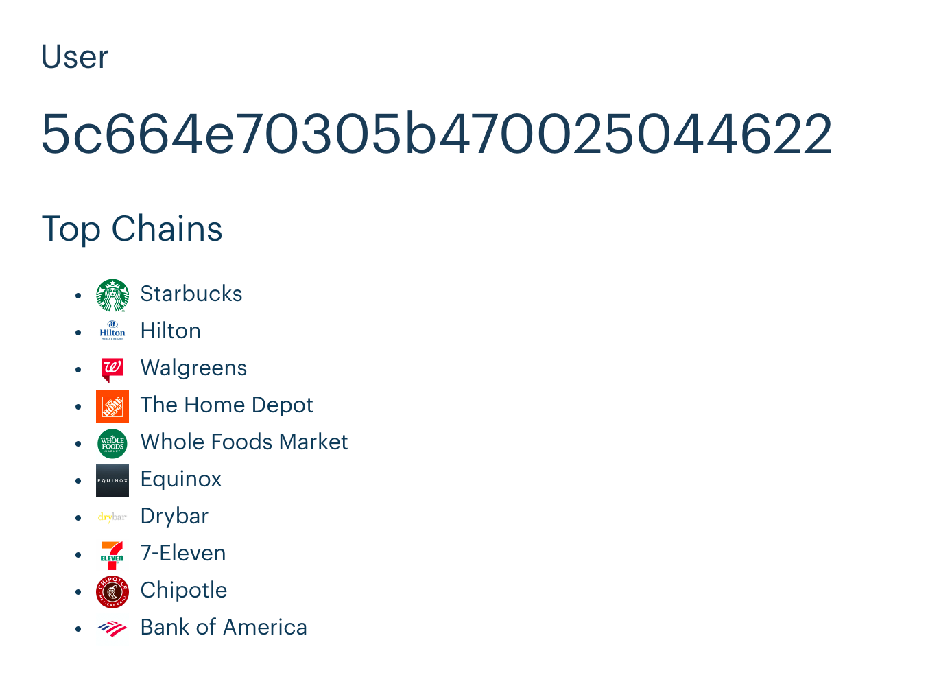 top chains
