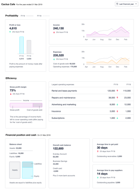 Xero business snapshot report for 2020