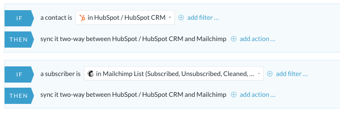 HubSpot and Mailchimp two-way integration