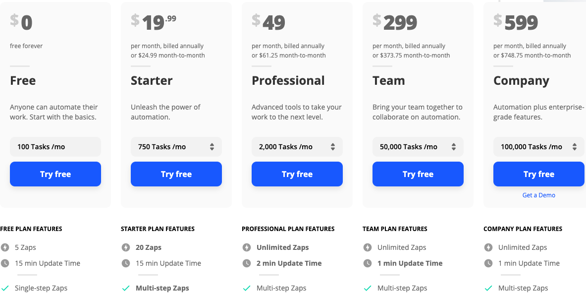 Zapier pricing in 2020