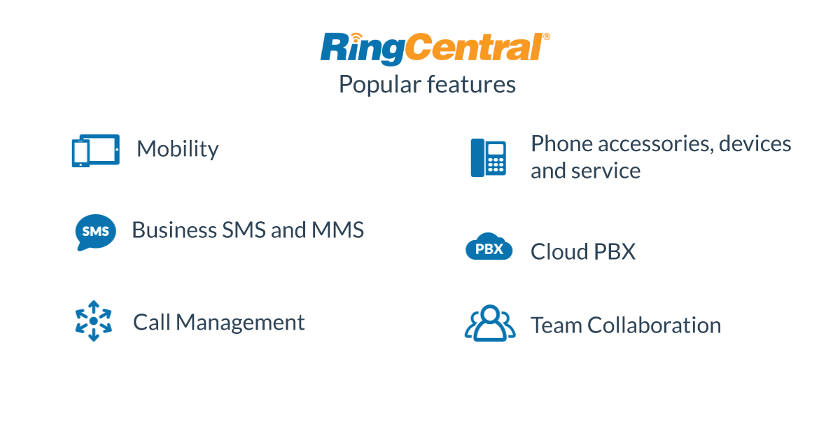 RingCentral-Features