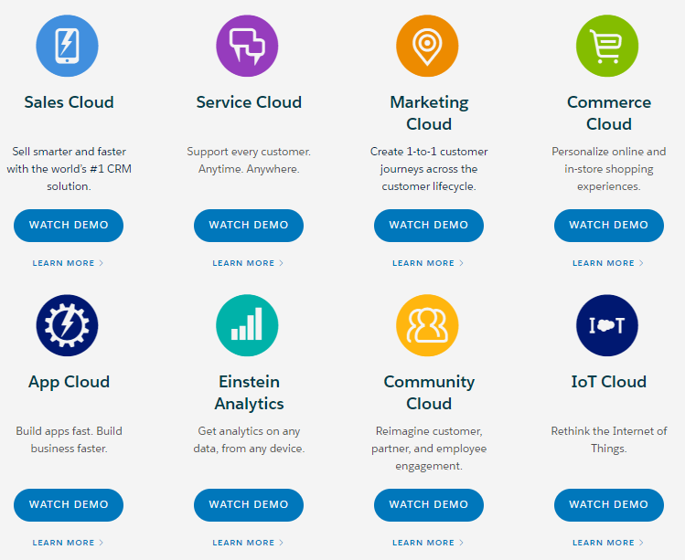 salesforce product family