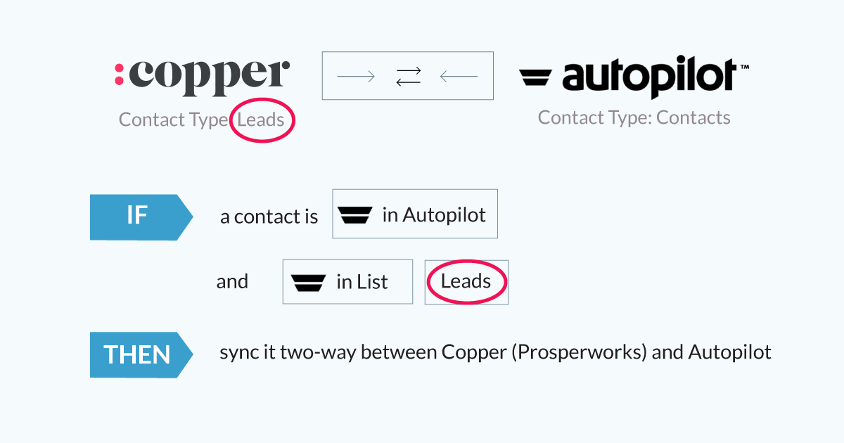 copper-and-autopilot