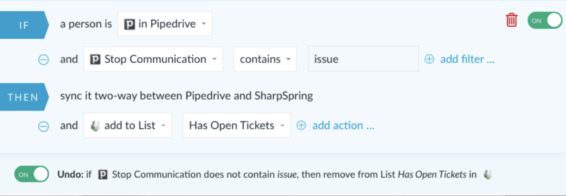 pipedrive and sharpspring synchronization