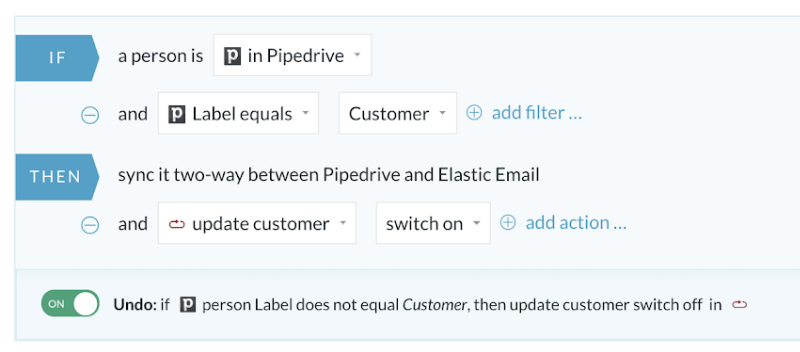 elastic email pipedrive