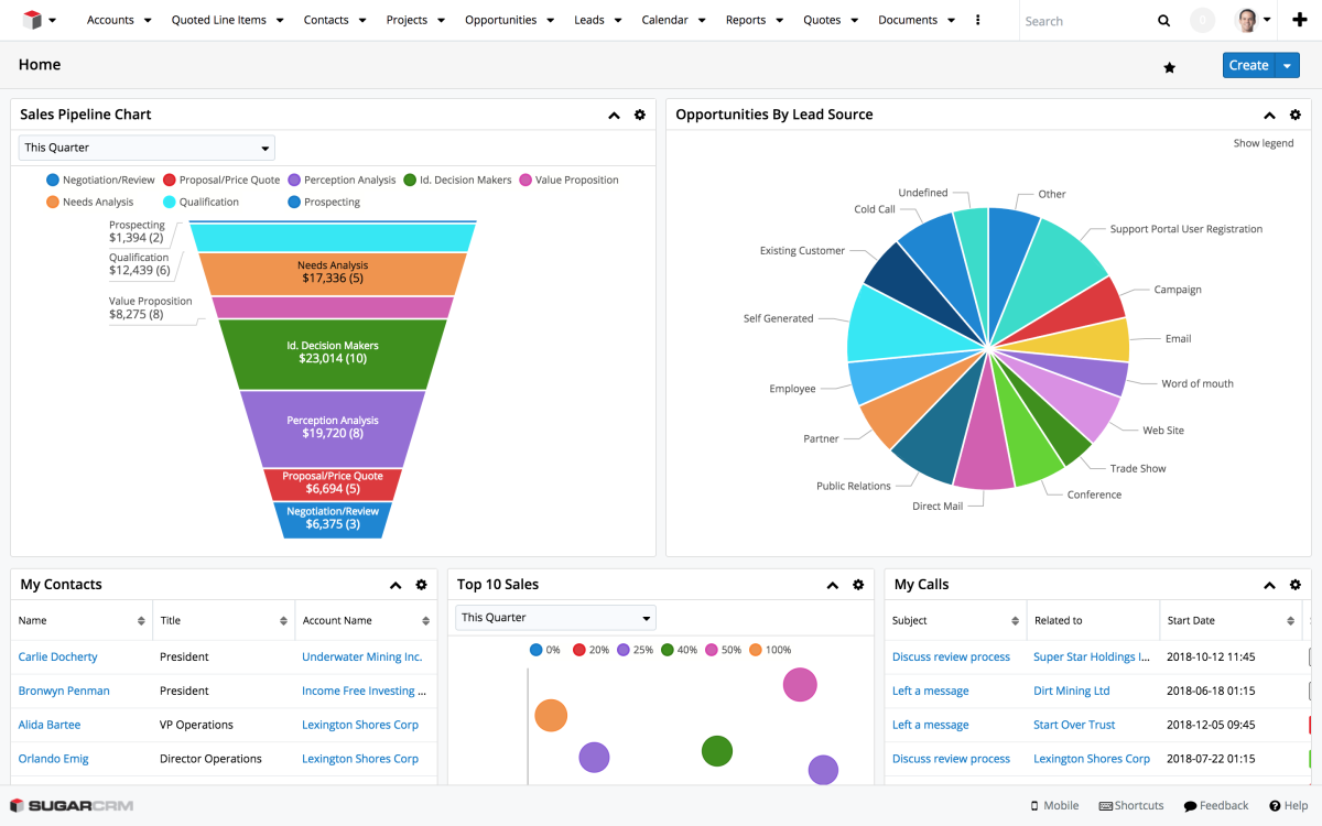 SugarCRM analytics reporting