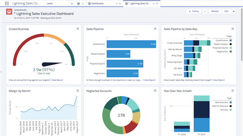 salesforce analytics reporting