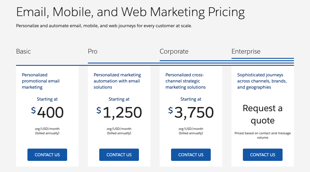 Salesforce marketing cloud pricing