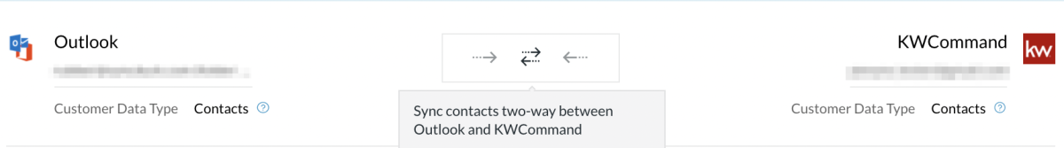 KW- Outlook 2way arrows