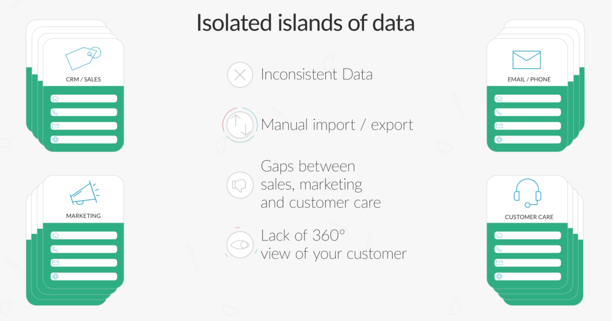 isolated islands of data