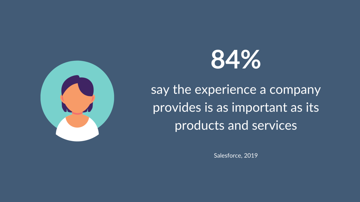 Graphic showing importance of customer experience