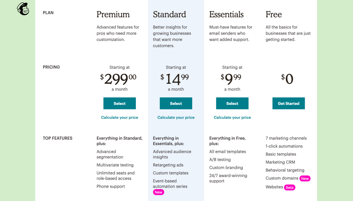 pricing mailchimp