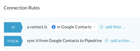 pipedrive google contacts