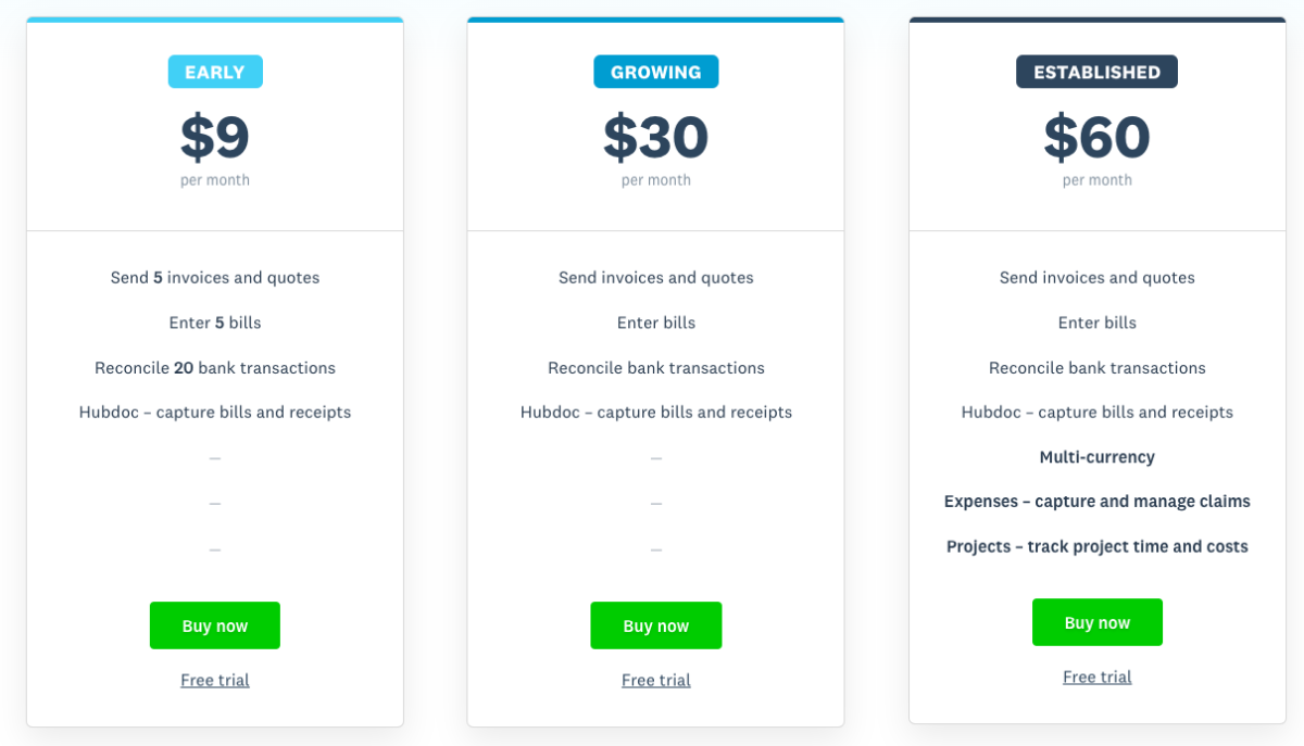 Xero pricing plans August 2020