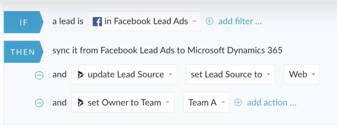 facebook lead ads sync