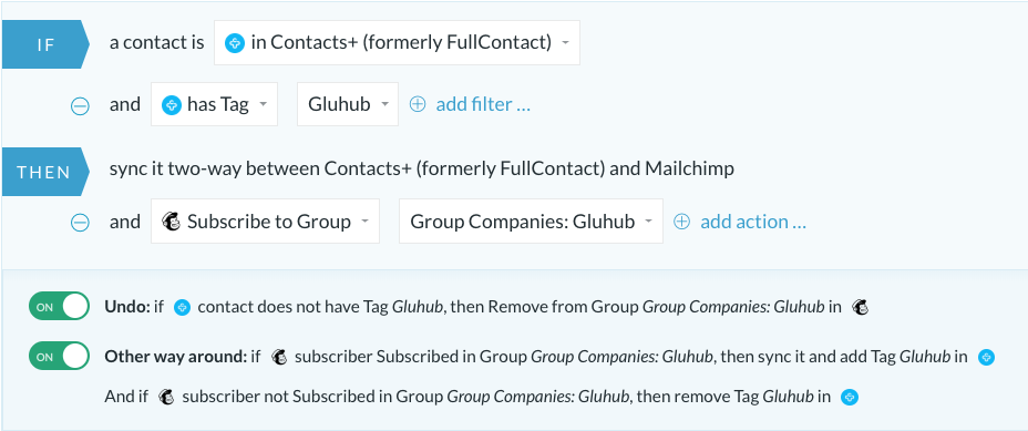 contacts+ mailchimp