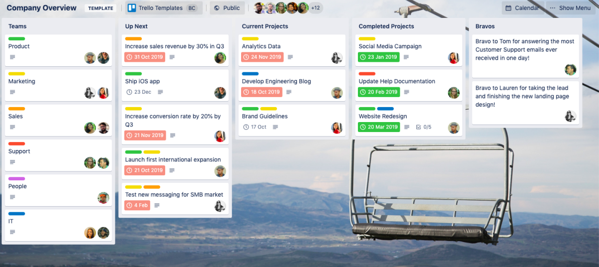 small business project management with trello