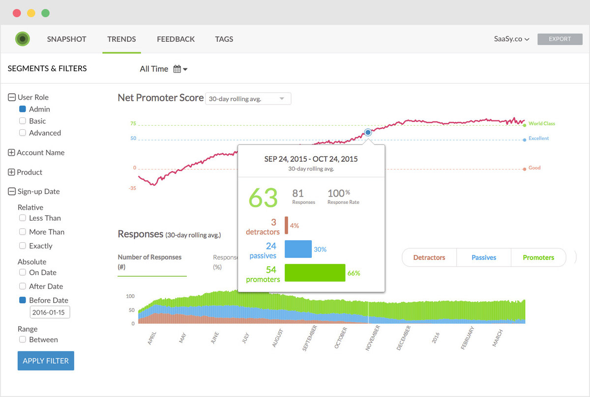 Wootric NPS dashboard