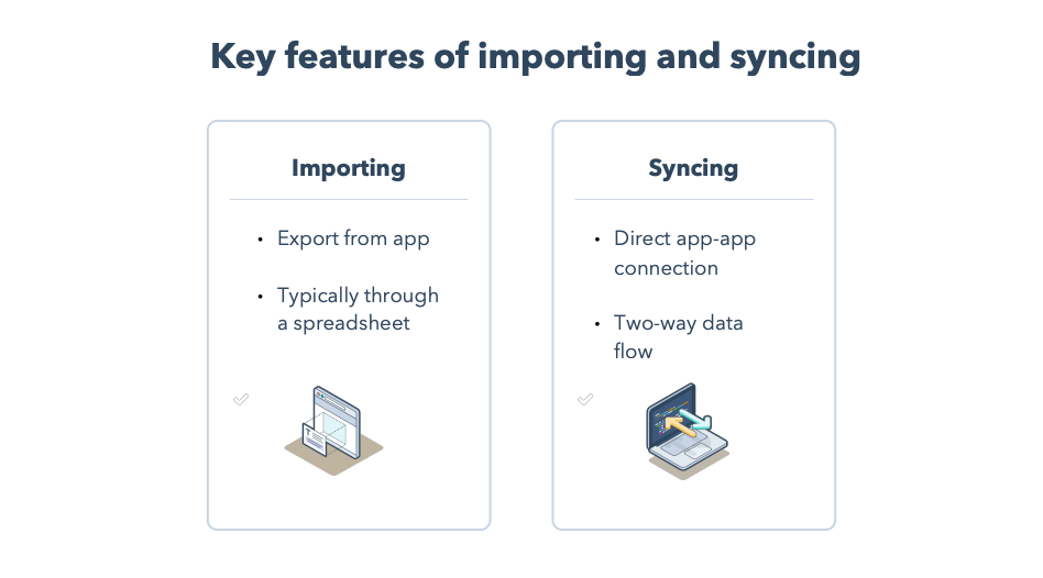Key features of importing and syncing contact data