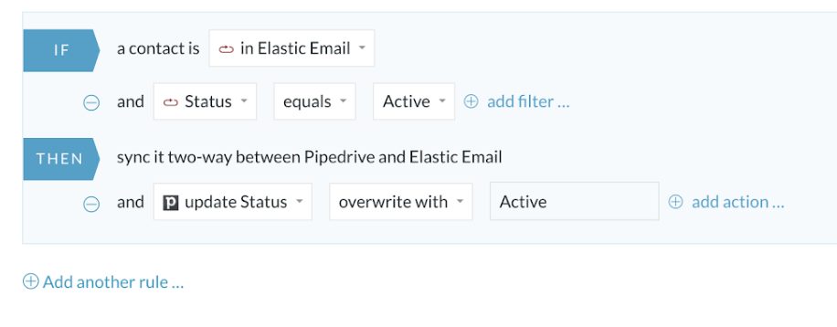 pipedrive elastic email