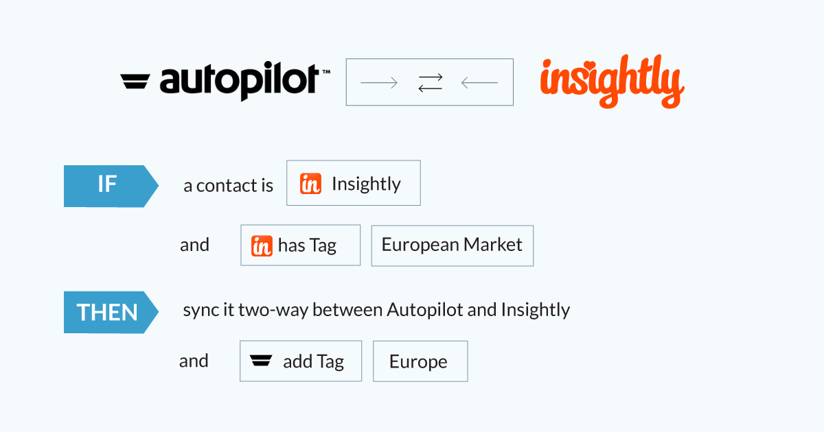 autopilot-insightly-sync