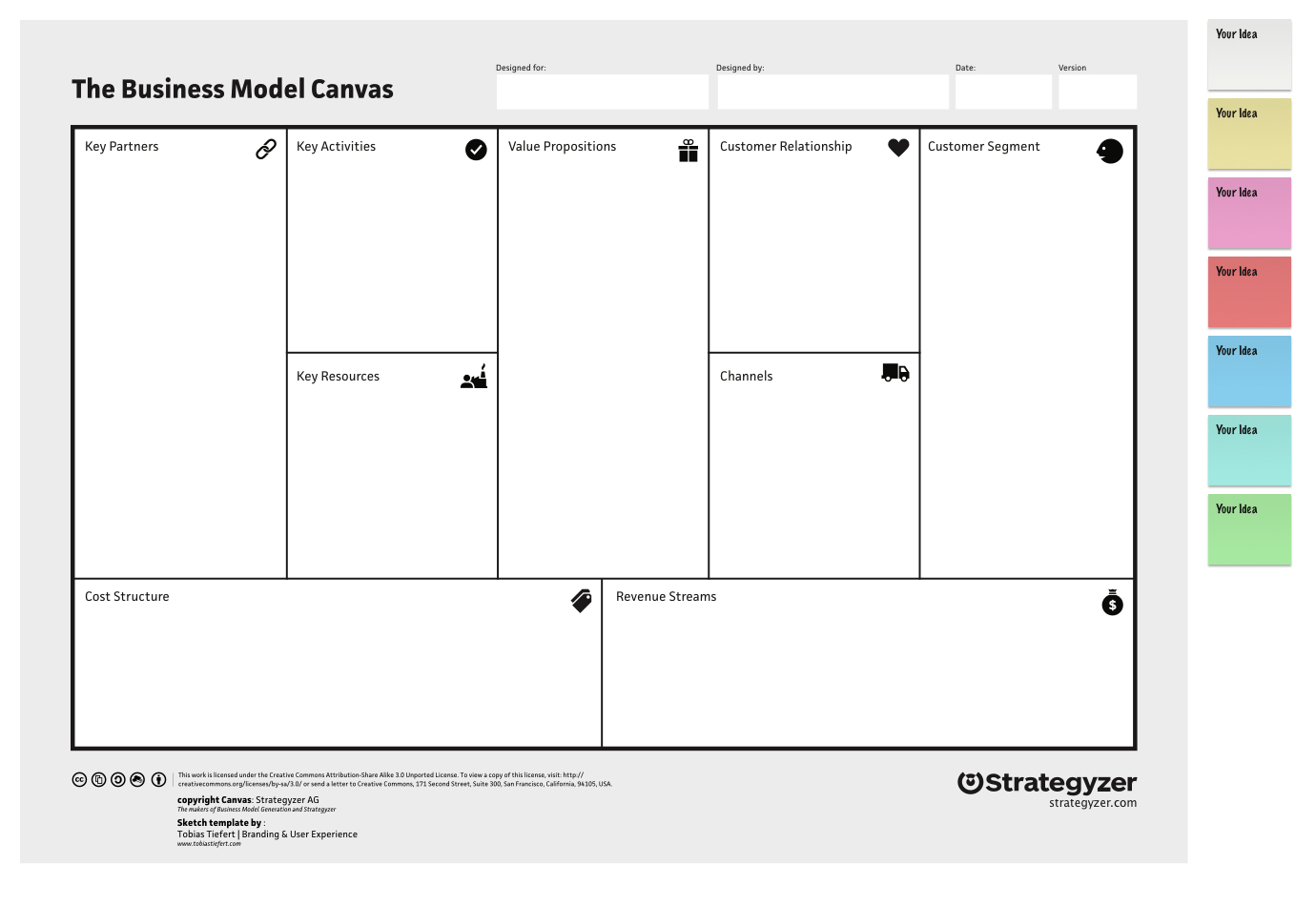 business model canvas scale your business