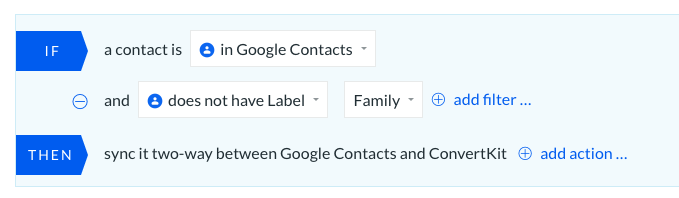 Sync Google Contacts without family label to email marketing app