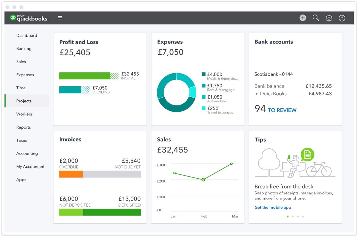 Quickbooks Essentials dashboard