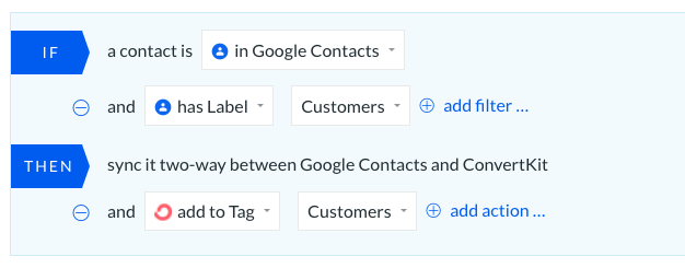 Automatically sync Google Contacts to ConvertKit with tag