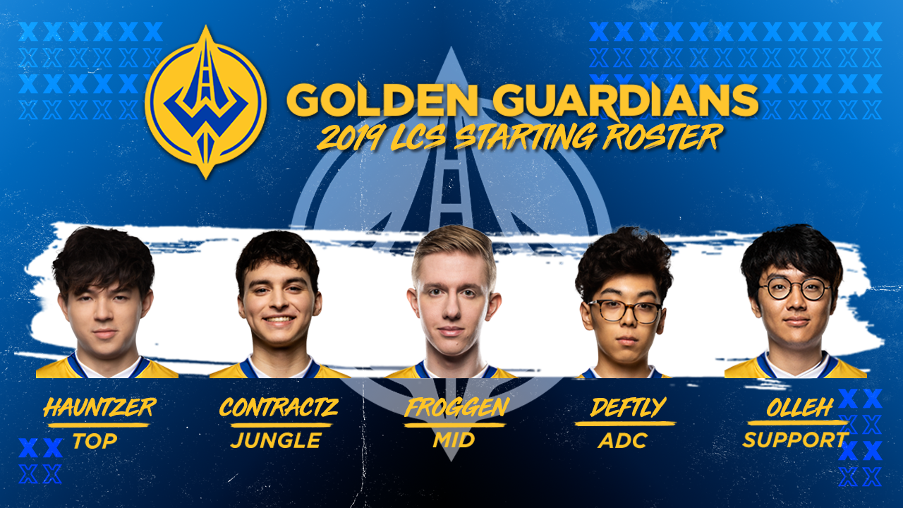 Golden Guardians Announce NA LCS Roster for 2019 Spring Split