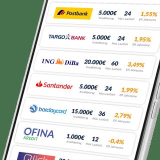 Kreditvergleich bei FINANZCHECK.de