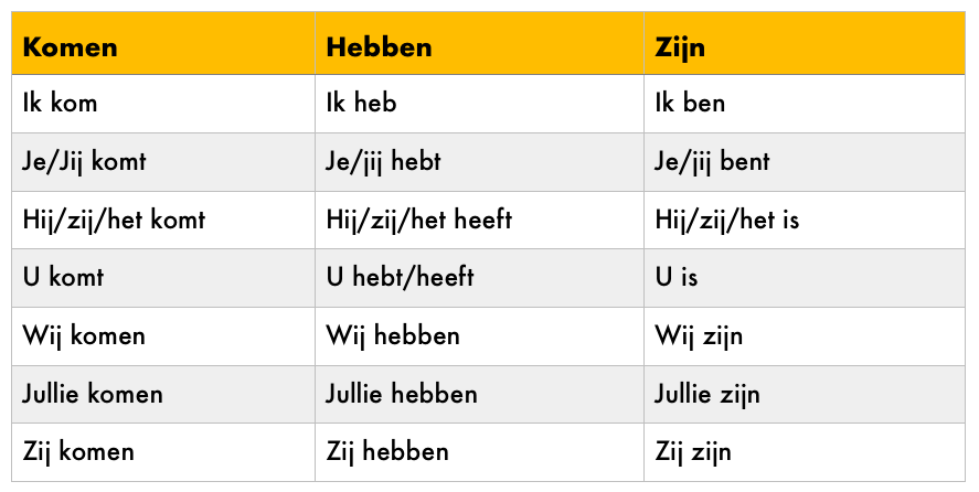 irregular verbs in Dutch a