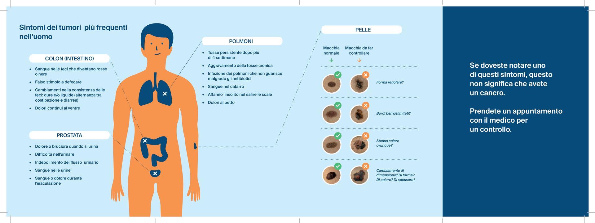 sangue nelle urine difficoltà a urinare