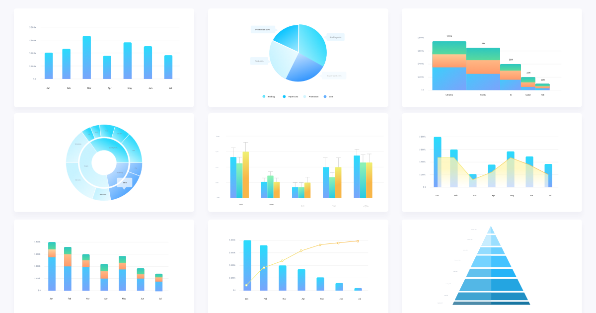 FusionCharts Suite XT - Chart gallery with 150+ JavaScript charts