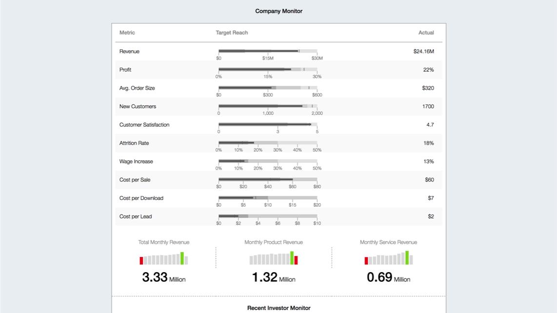 Smart Energy Monitoring Dashboard