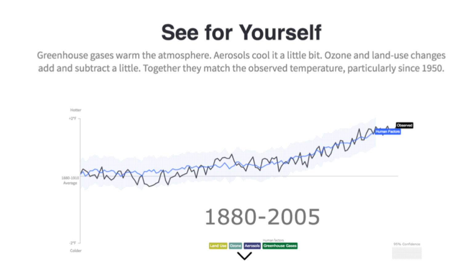 What is really warming the world@2x